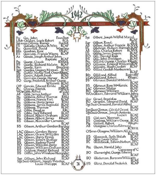 Book of Remembrance - Page 76 - displayed every February 19th
