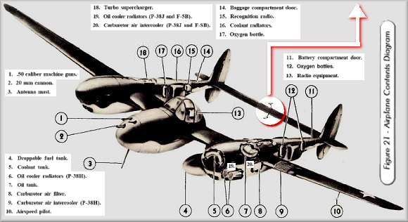 Lockheed P-38 - Stabilizer - see highlighted circle