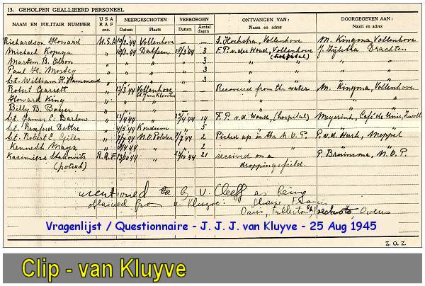 Dettre in questionnaire of J. J. J. van Kluyve, Kerkstraat 139, Vollenhove - 25 Aug 1945